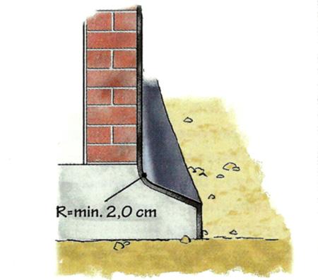 Гидроизоляция стыка фундаментной плиты и стен базальтин конденсат на трубах теплоизоляция корунд астратек жидкая теплоизоляция